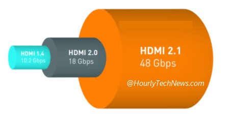 New HDMI 2.1 cable capable of transferring 48Gbps of data